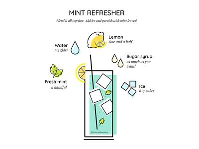 Mint Refresher summer-drinks drinks summer lemon mint-refresher mint