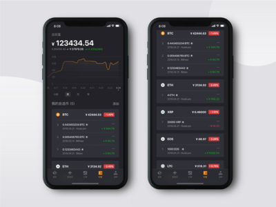 Slibrary app,page of wealth