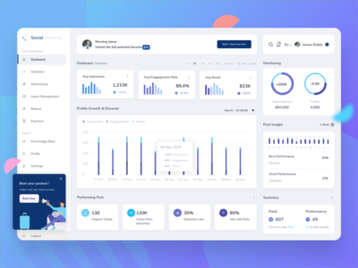Dashboard Social Media Management kit