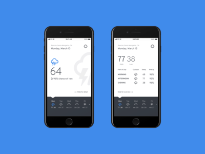 Weather App Prototype