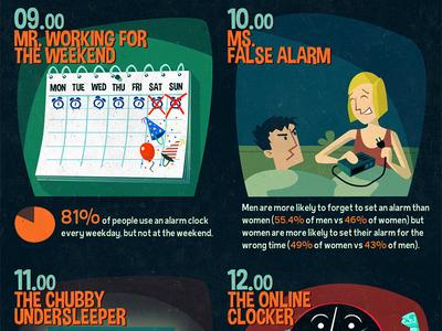 Online Clock infographic