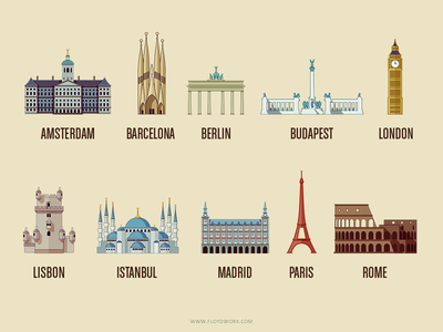 Some european cities (2x) city europe amsterdam barcelona berlin budapest london lisbon istanbul madrid paris rome