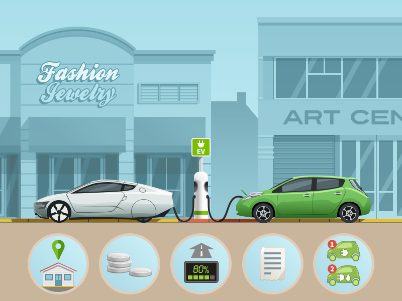 Electric Car Infographic Element By Csaba Gyulai Dribbble