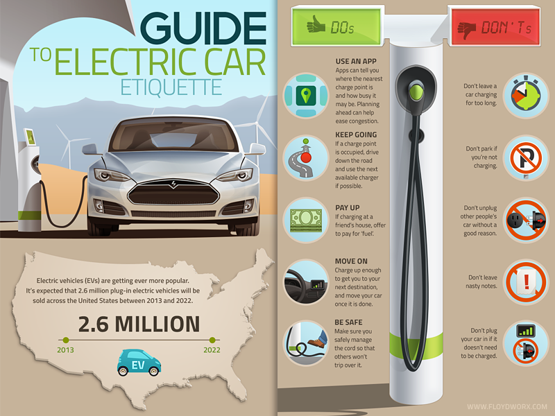 Electric Car Infographic Infographics Charge Recharge Vehicle