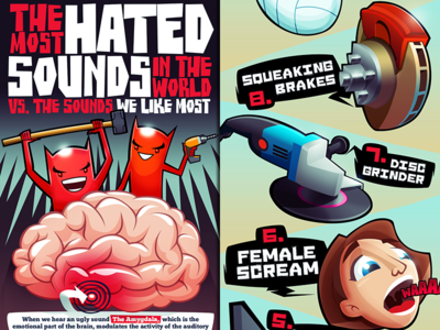 The most hated sounds in the world - infographic