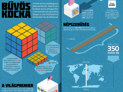 Rubik's Cube - infographic rubik cube memory brain mind hungarian invention game infographics infographic
