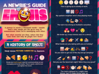 A Newbies Guide to Emojis - infographic
