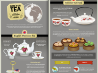 Time for tea - infographic