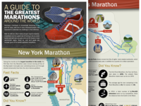 Greatest Marathons - infographic