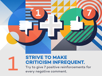 Strive to make criticism infrequent - infographic element