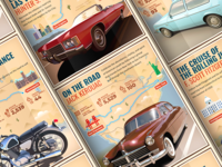 Literary road trips - infographic