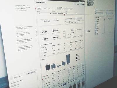 Sales Analytics Wireframes
