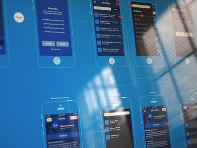 Userflow - iPhone