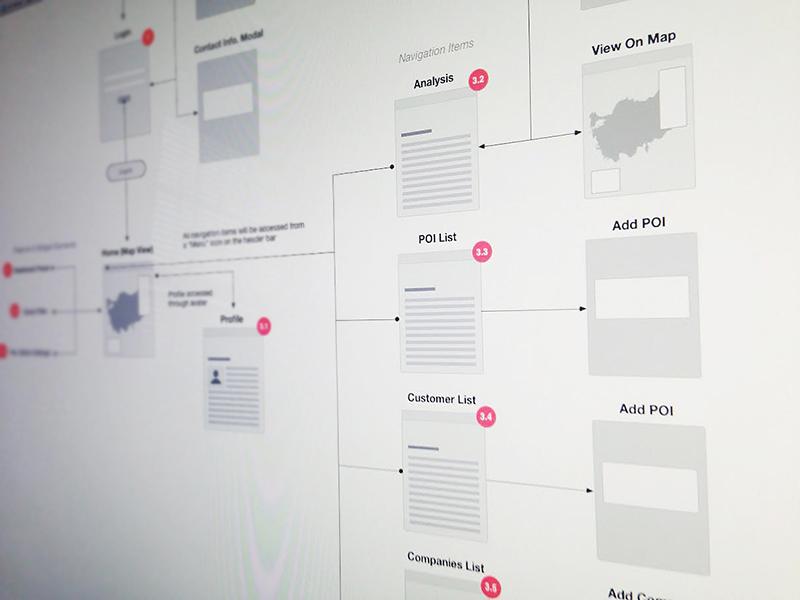 Intellimap sitemap