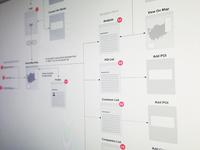 Sitemap - IntelliMap by AveA