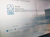 User Journey Map