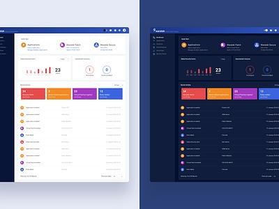 Runtime App Security Dashboard ux flat minimal clean design web design ui material website dashbaord security