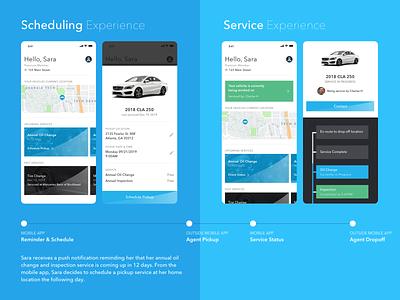Mobile Vehicle Service App - Mercedes Benz storyboarding journey map ux  ui ux mobile app car service mercedes-benz