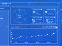 Sales tool wireframe