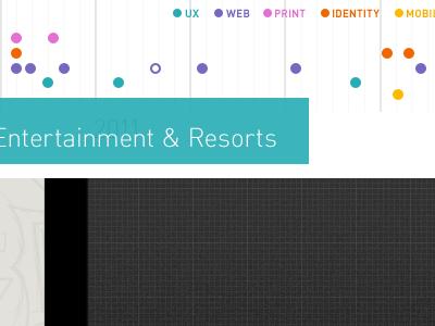 Project Timeline timeline navigation ui circles rollover menu work portfolio
