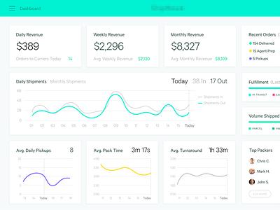 Shipping Dashboard Concept chart app dashboard interface ux ui