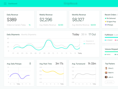 Shipping Dashboard Concept