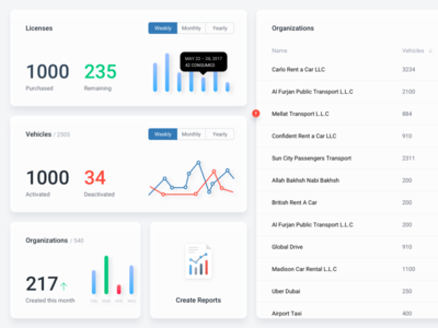 CRM - Dashboard	 app analytics web ux user ui task interface dashboard crm clean chart
