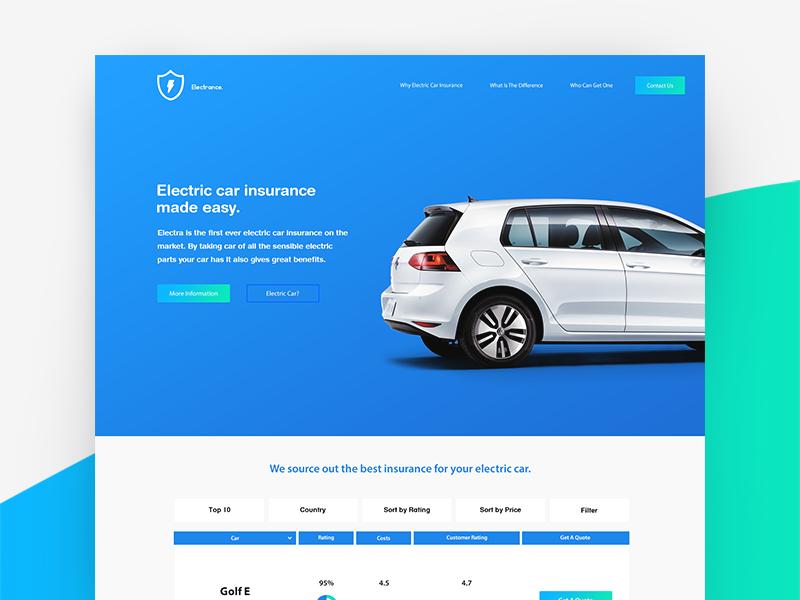 Electric Car Insurance Landingpage