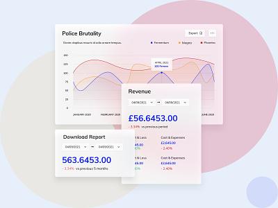 Data UI liverpooldesigner liverpool chat report revenue data visualisation dashboad clear ui digital design colour ui design