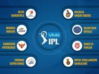IPL 2018 - Team Performance
