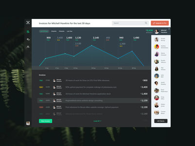 Invoices Application, client selection green ux ui product dark gradient digital design product design dashboad chart business invoices app grey blue web