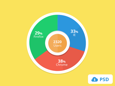 Freebie flat radial graph psd by andr oliveira dribbble freebie flat radial graph psd ccuart Images