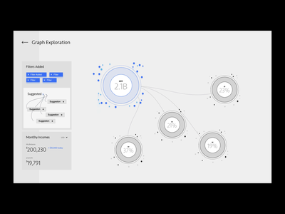 Drashboard Graph | Animation motion network connections circular graph interface filters graph dashboard clean animation