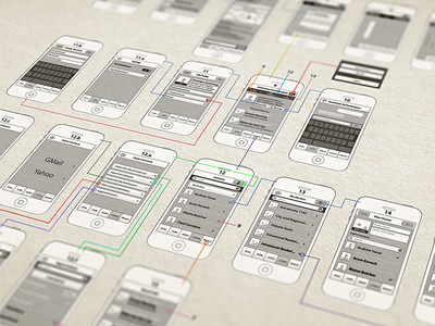 Prototyping PLANiT best texture pattern prototype wireframe wireframes ipad interface app iphone ios ui prototyping wireframing concept interaction hcd ucd link sheet flat design metro experience user mobile frame wire sketch frames
