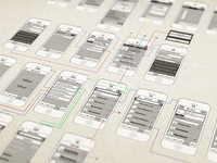 99miles planit wireframes hd