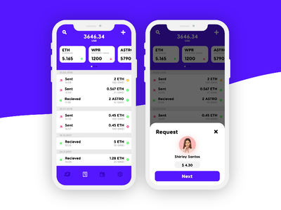Cryptocurrency Wallet Concept