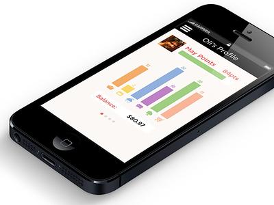 Fairshare Web App ux design