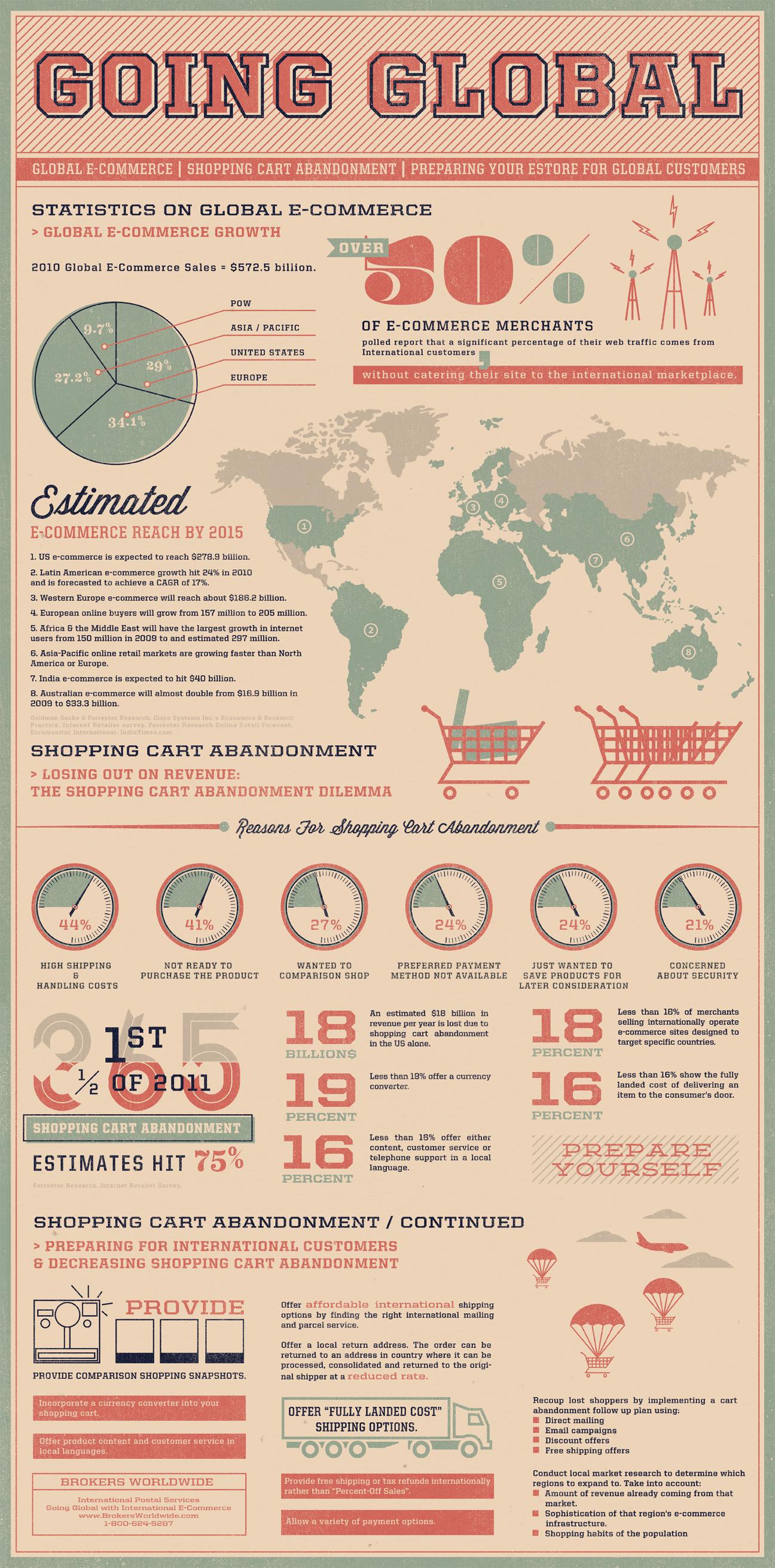 Bww infographic forweb