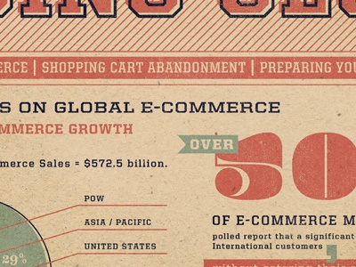Going Global Infographic infographic typography texture vintage illustration type print lost type e-commerce chart retro paper graphic layout ad color