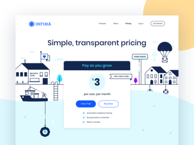 Pricing Page ui icons brand identity branding brand illustration features compliance pricing page landing page website