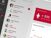 Influencer Management Webapp