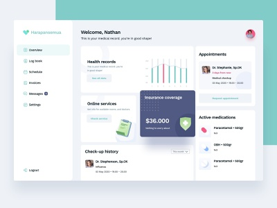 Patient Dashboard - Medic UI iteration purple data graph website ux ui medical care insurance doctor patient hospital admin dashboard medical app medical