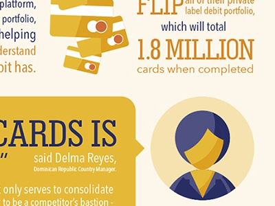 Bank infographic card icon woman icon infographic