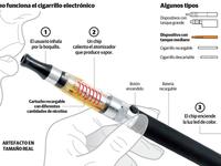 E-cigar Infographic