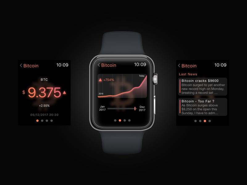 Bitcoin-Kurse auf iPhone und Watch: Crypto Pro aktuell kostenlos