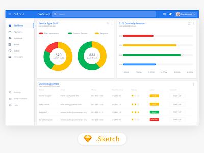 Material Design Desktop freebie free charts labels sketch desktop google material material design