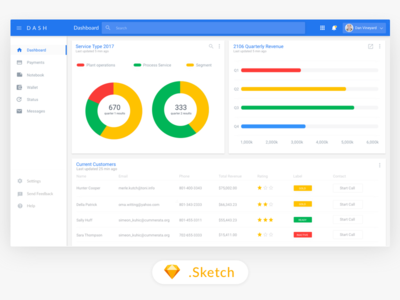Material Design Desktop freebie free charts labels sketch desktop google material material design