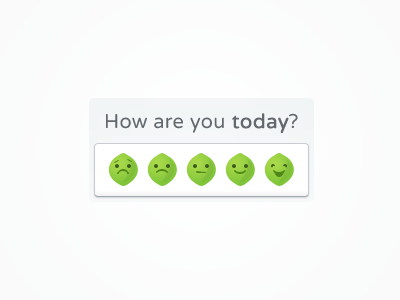 How are you today? limes poll question