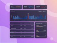 026/100 Daily UI: Traffic Chart