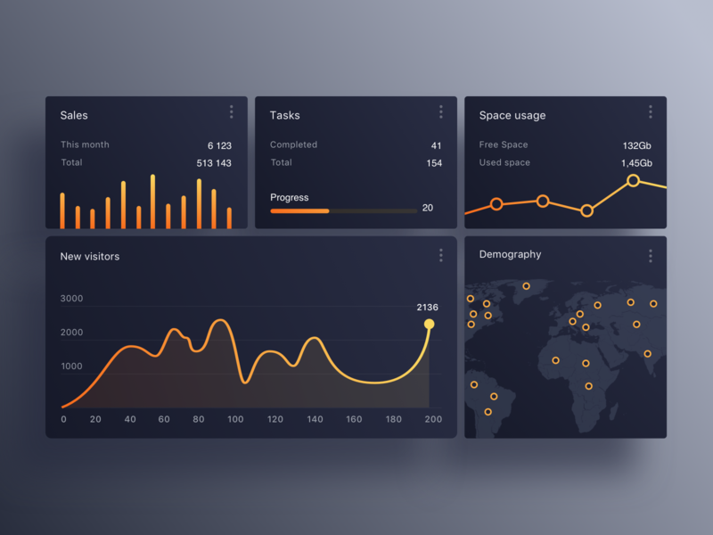 Charts system dashboard sketch daily 100 clear clean simple elegant ui ux minimal